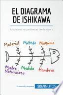 libro El Diagrama De Ishikawa