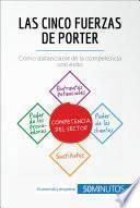 Las 5 Fuerzas De Porter
