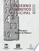 Nacajuca Estado De Tabasco. Cuaderno Estadístico Municipal 1998